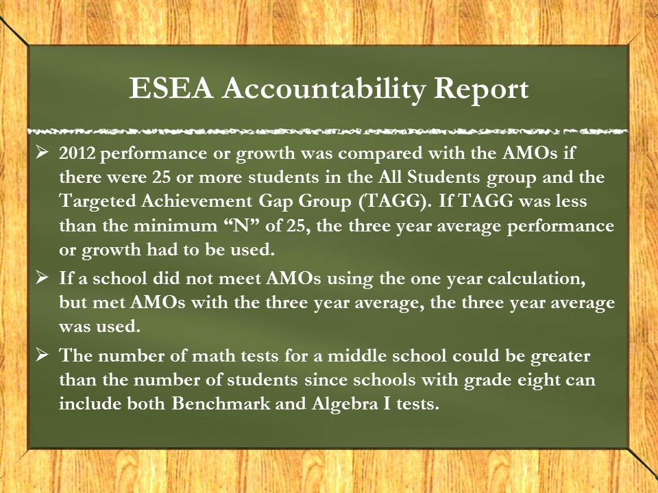 ESEA Accountability Report  2012 performance or growth was compared with the AMOs if there were 25 or more students in the All Students group and the