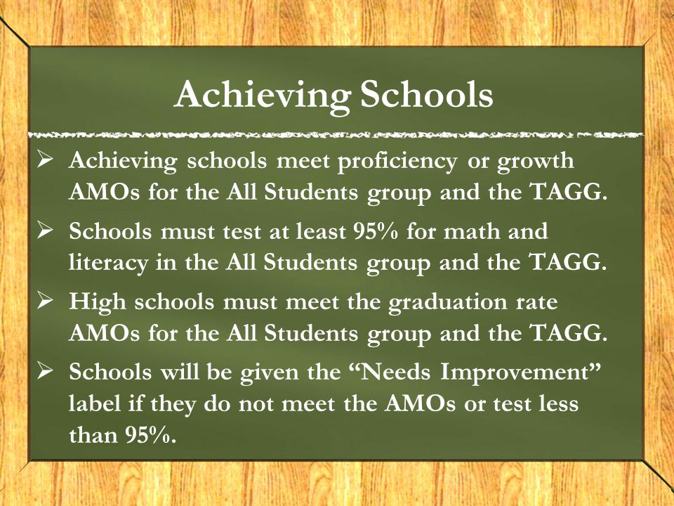 Achieving Schools  Achieving schools meet proficiency or growth AMOs for the All Students group and the TAGG.  Schools must test at least 95% for ma
