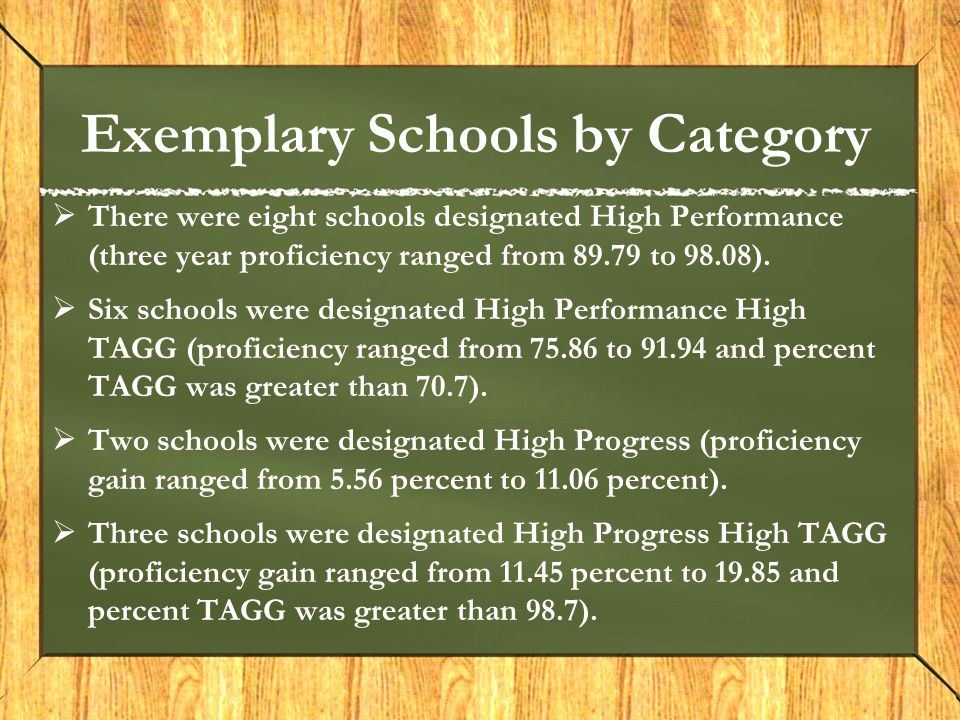 Exemplary Schools by Category  There were eight schools designated High Performance (three year proficiency ranged from 89.79 to 98.08).