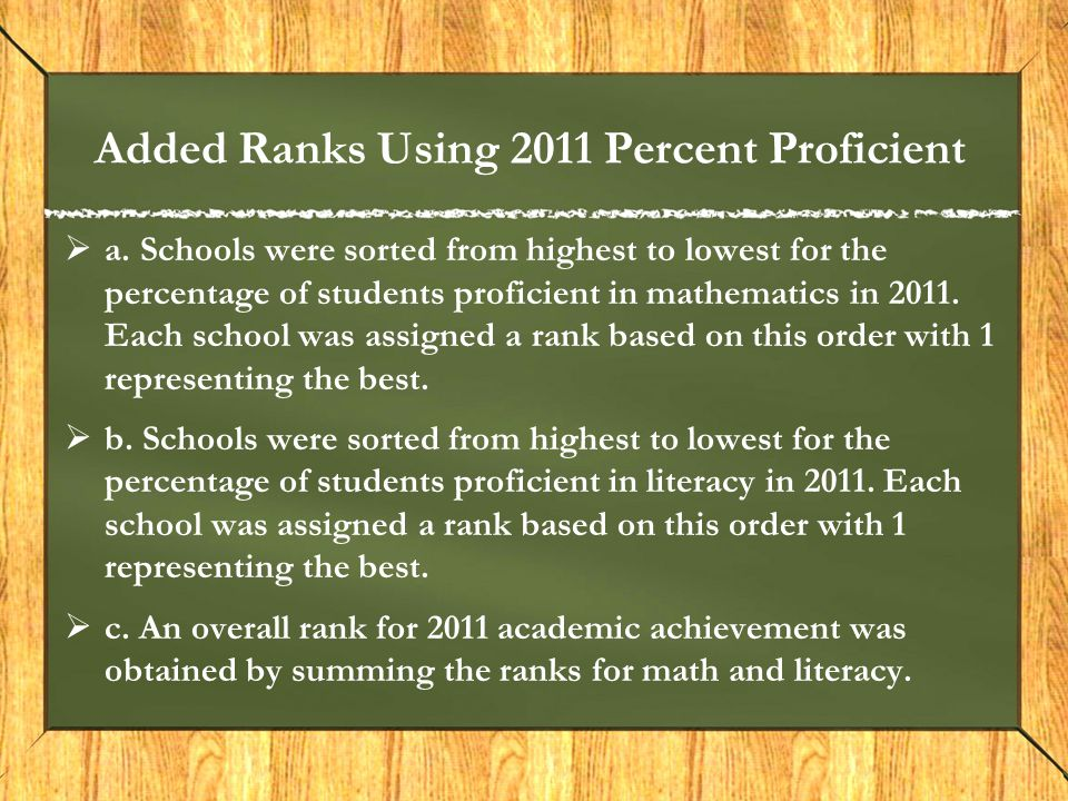 Added Ranks Using 2011 Percent Proficient  a. Schools were sorted from highest to lowest for the percentage of students proficient in mathematics in