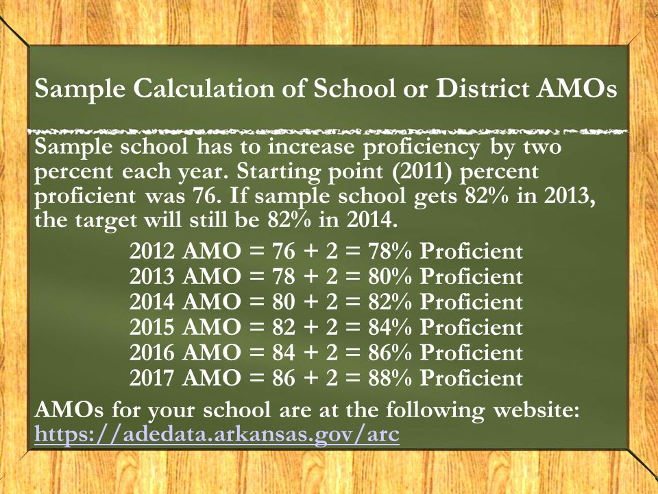 Sample Calculation of School or District AMOs Sample school has to increase proficiency by two percent each year. Starting point (2011) percent profic