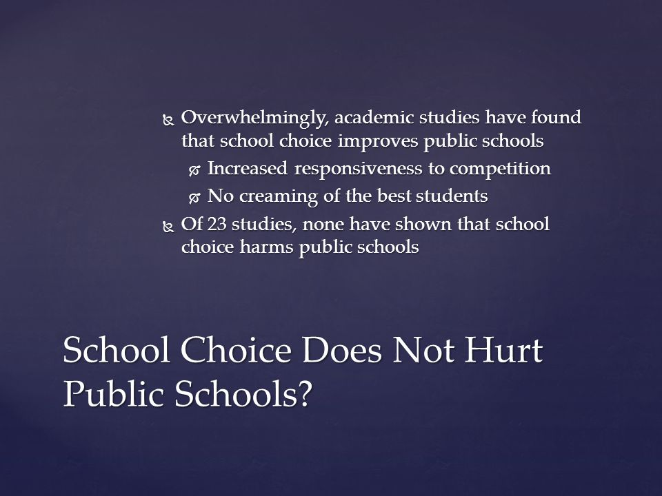  Overwhelmingly, academic studies have found that school choice improves public schools  Increased responsiveness to competition  No creaming of the best students  Of 23 studies, none have shown that school choice harms public schools School Choice Does Not Hurt Public Schools