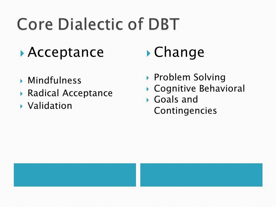  Acceptance  Mindfulness  Radical Acceptance  Validation  Change  Problem Solving  Cognitive Behavioral  Goals and Contingencies