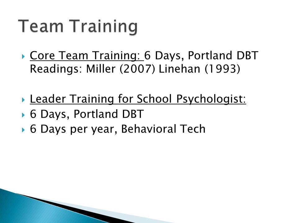  Core Team Training: 6 Days, Portland DBT Readings: Miller (2007) Linehan (1993)  Leader Training for School Psychologist:  6 Days, Portland DBT  6 Days per year, Behavioral Tech