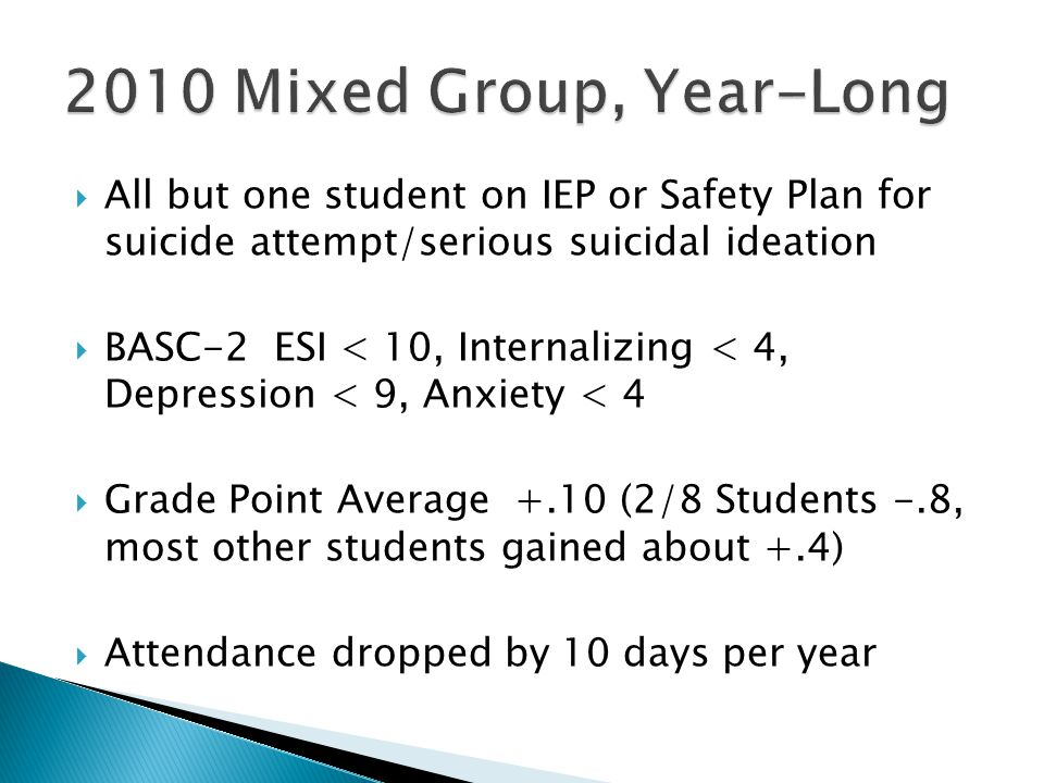  All but one student on IEP or Safety Plan for suicide attempt/serious suicidal ideation  BASC-2 ESI < 10, Internalizing < 4, Depression < 9, Anxiety < 4  Grade Point Average +.10 (2/8 Students -.8, most other students gained about +.4)  Attendance dropped by 10 days per year