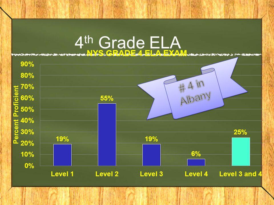4 th Grade ELA
