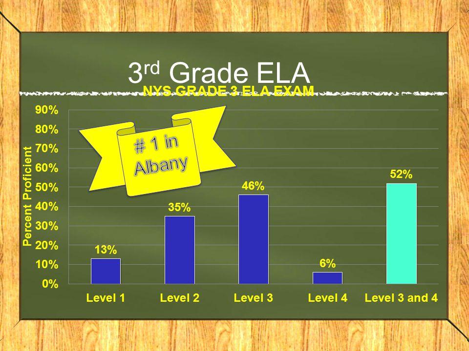 3 rd Grade ELA