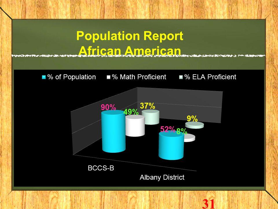 Population Report African American 31