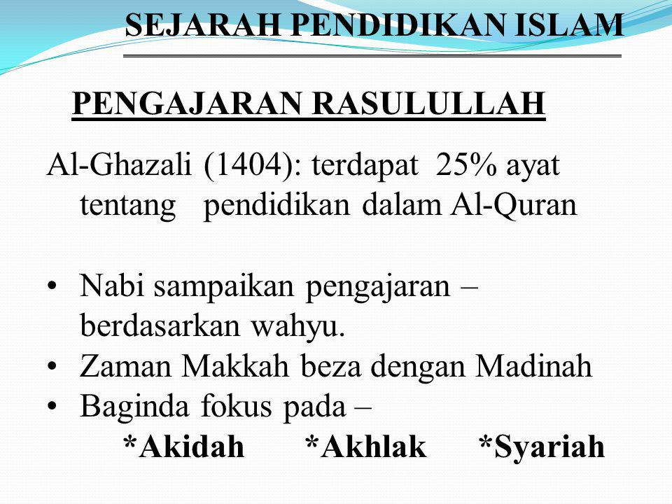 SEJARAH PENDIDIKAN ISLAM PENGAJARAN RASULULLAH Al-Ghazali (1404): terdapat 25% ayat tentang pendidikan dalam Al-Quran Nabi sampaikan pengajaran – berdasarkan wahyu.