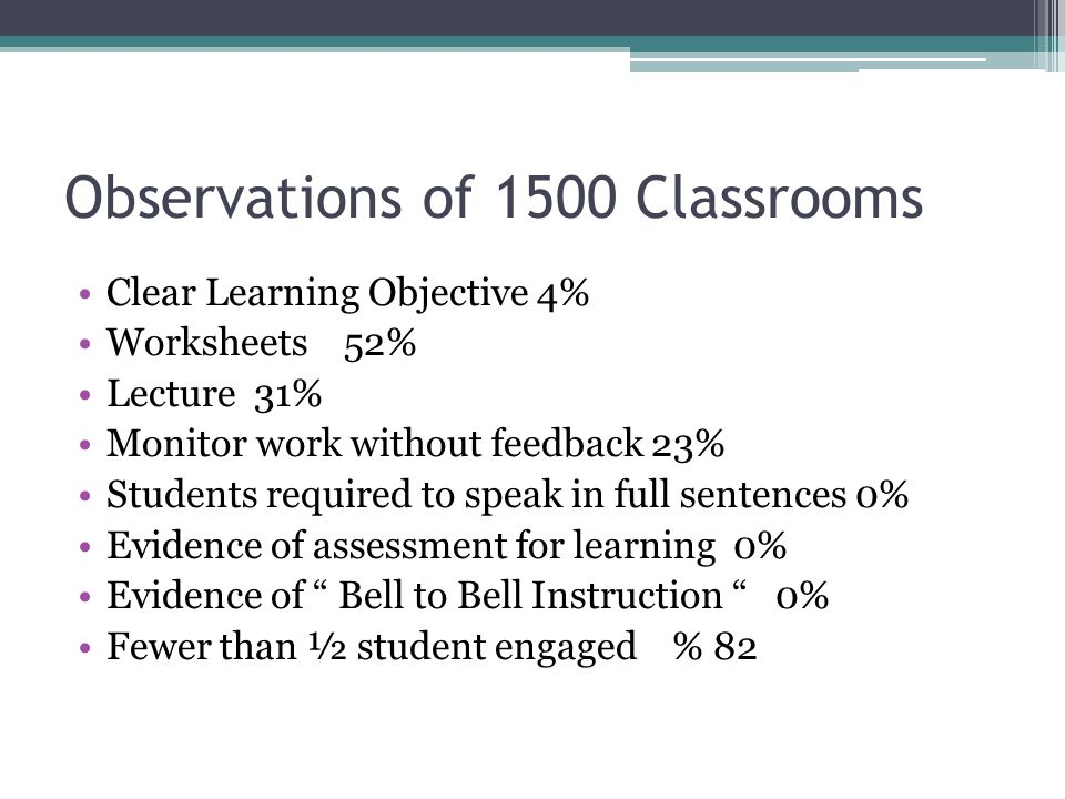 1500 Classrooms 2005 Take a guess at the percentage of classrooms where the following was observed Clear Learning Objective Worksheets Lecture Monitor work without feedback Students required to speak in full sentences Evidence of assessment for learning Evidence of Bell to Bell Instruction Fewer than ½ student engaged