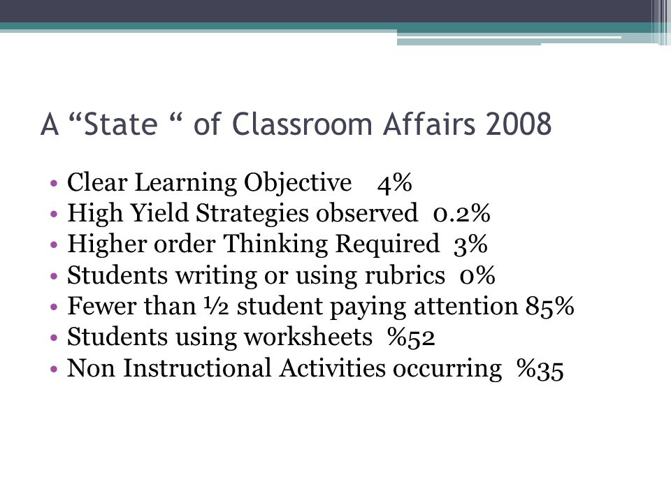 Observations of 1500 Classrooms Clear Learning Objective 4% Worksheets 52% Lecture 31% Monitor work without feedback 23% Students required to speak in full sentences 0% Evidence of assessment for learning 0% Evidence of Bell to Bell Instruction 0% Fewer than ½ student engaged % 82