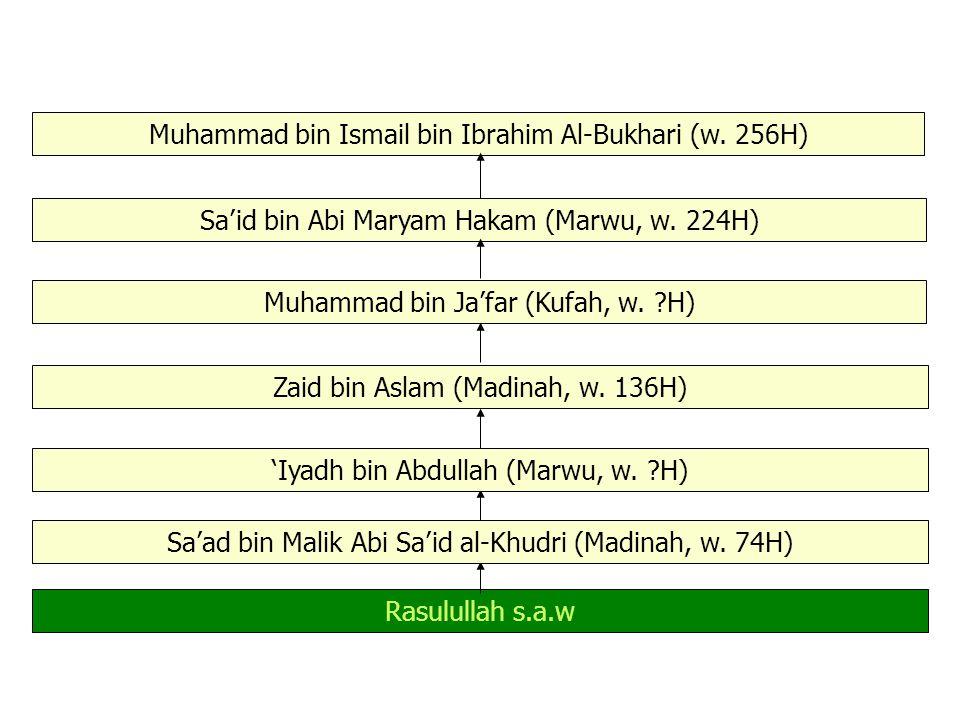 Muhammad bin Ismail bin Ibrahim Al-Bukhari (w. 256H) Zaid bin Aslam (Madinah, w. 136H) Muhammad bin Ja'far (Kufah, w. ?H) Sa'id bin Abi Maryam Hakam (