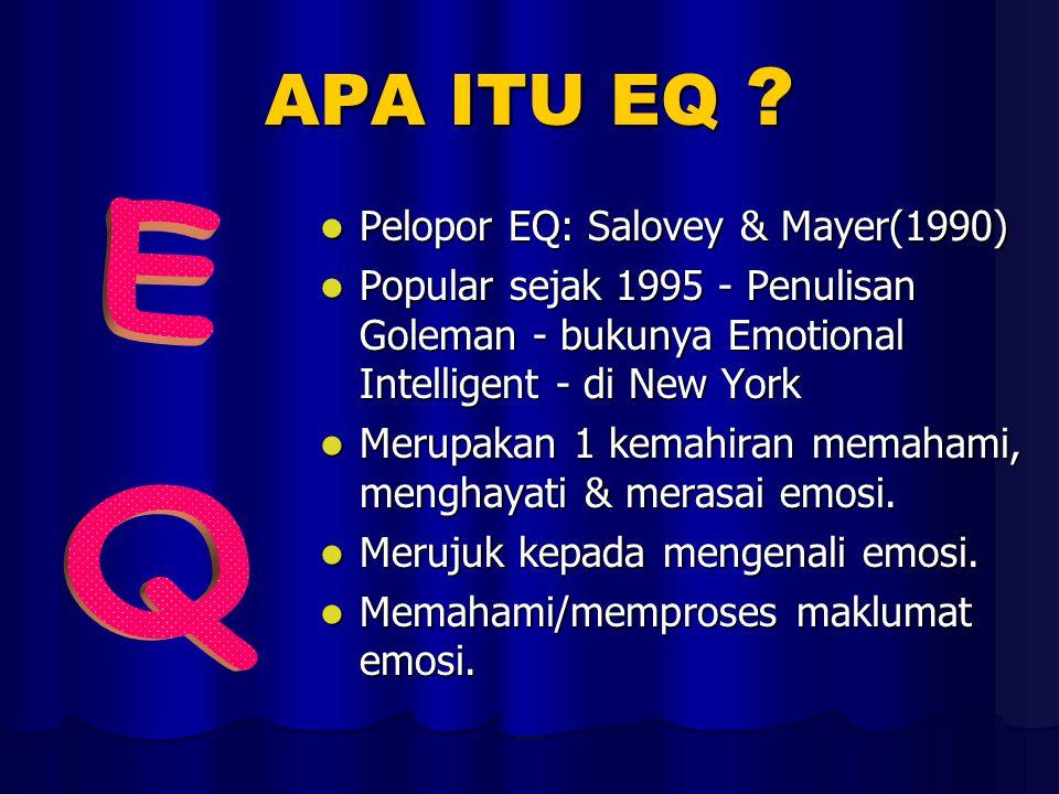 Pelopor EQ: Salovey & Mayer(1990) Pelopor EQ: Salovey & Mayer(1990) Popular sejak 1995 - Penulisan Goleman - bukunya Emotional Intelligent - di New York Popular sejak 1995 - Penulisan Goleman - bukunya Emotional Intelligent - di New York Merupakan 1 kemahiran memahami, menghayati & merasai emosi.
