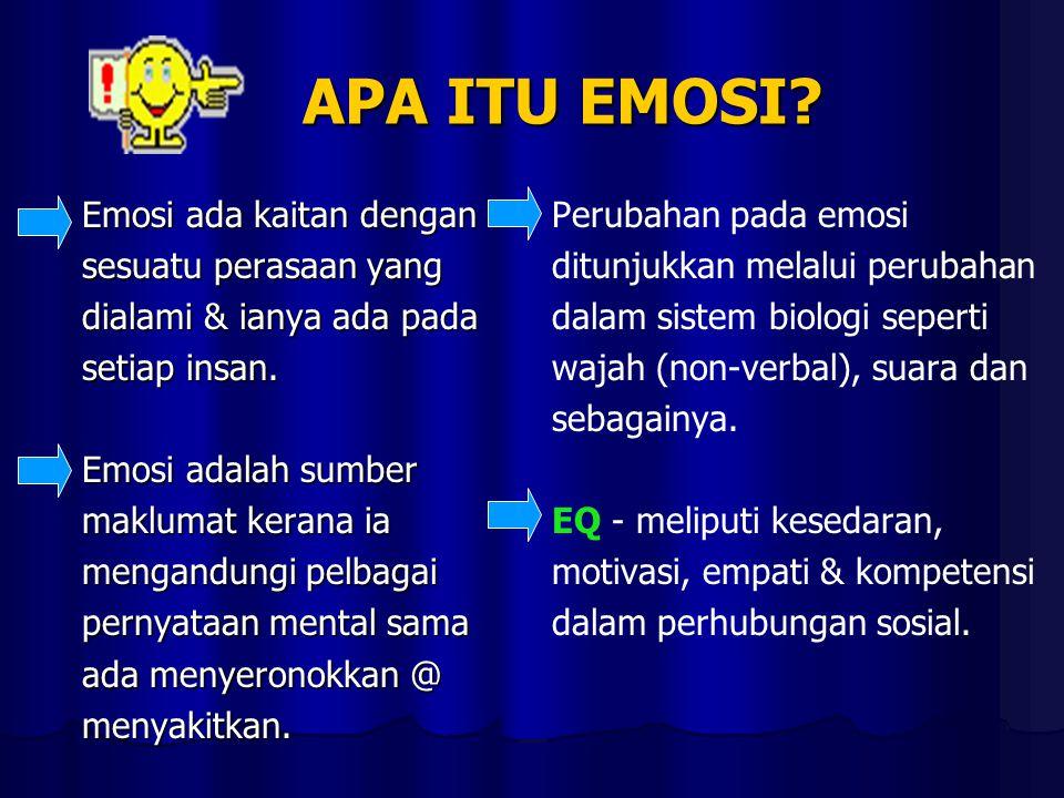 APA ITU EMOSI. Emosi ada kaitan dengan sesuatu perasaan yang dialami & ianya ada pada setiap insan.