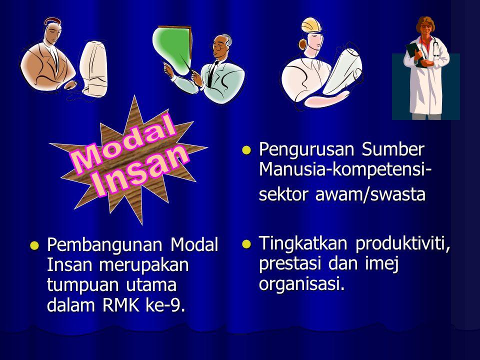 Pembangunan Modal Insan merupakan tumpuan utama dalam RMK ke-9.