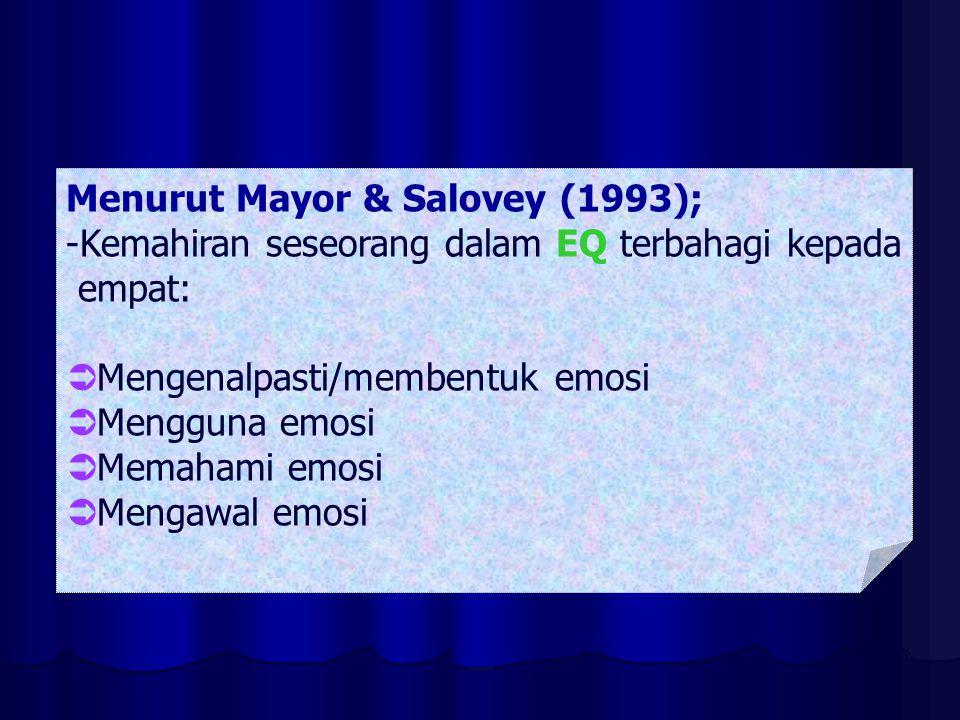 Menurut Mayor & Salovey (1993); -Kemahiran seseorang dalam EQ terbahagi kepada empat:  Mengenalpasti/membentuk emosi  Mengguna emosi  Memahami emosi  Mengawal emosi