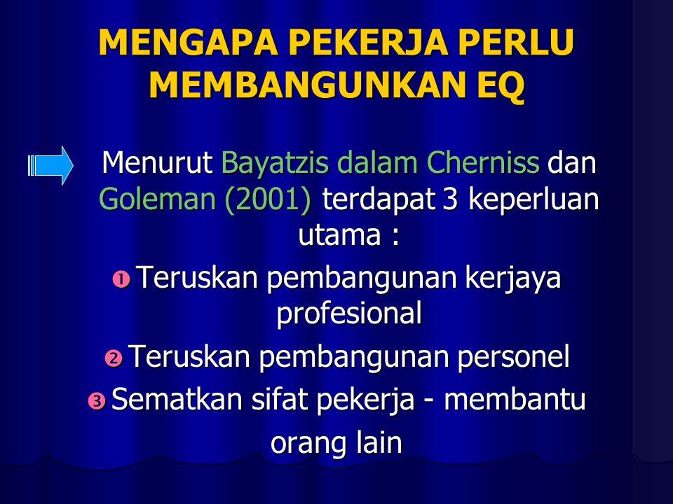 MENGAPA PEKERJA PERLU MEMBANGUNKAN EQ Menurut Bayatzis dalam Cherniss dan Goleman (2001) terdapat 3 keperluan utama :  Teruskan pembangunan kerjaya profesional  Teruskan pembangunan personel  Sematkan sifat pekerja - membantu orang lain