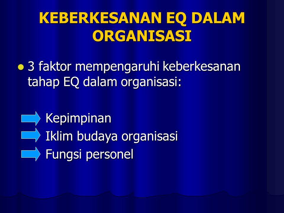 KEBERKESANAN EQ DALAM ORGANISASI 3 faktor mempengaruhi keberkesanan tahap EQ dalam organisasi: 3 faktor mempengaruhi keberkesanan tahap EQ dalam organisasi:Kepimpinan Iklim budaya organisasi Fungsi personel