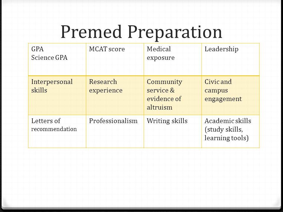 Premed Preparation GPA Science GPA MCAT scoreMedical exposure Leadership Interpersonal skills Research experience Community service & evidence of altr
