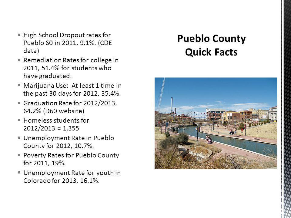  High School Dropout rates for Pueblo 60 in 2011, 9.1%.