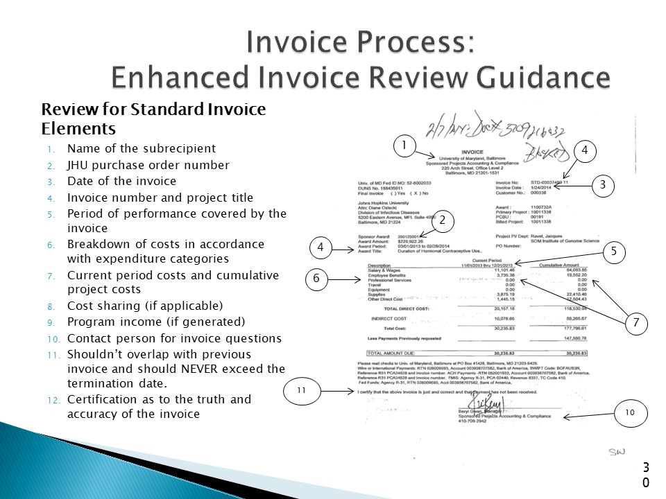 Review for Standard Invoice Elements 1. Name of the subrecipient 2.