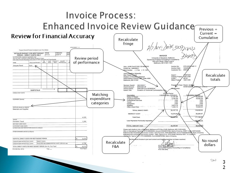 Review for Financial Accuracy 32 No round dollars Recalculate totals Recalculate fringe Recalculate F&A Review period of performance Previous + Current = Cumulative Matching expenditure categories
