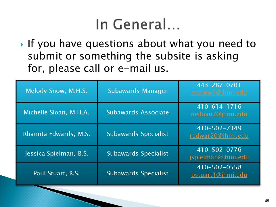  If you have questions about what you need to submit or something the subsite is asking for, please call or e-mail us.