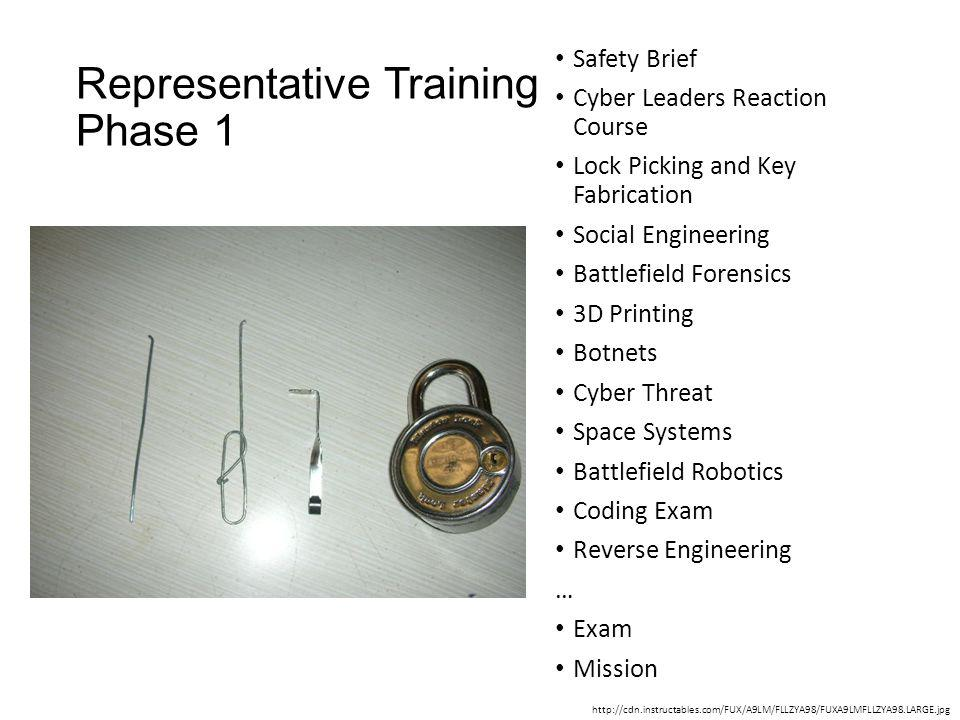 Representative Training Phase 1 Safety Brief Cyber Leaders Reaction Course Lock Picking and Key Fabrication Social Engineering Battlefield Forensics 3