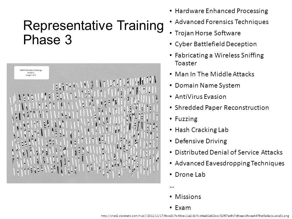 Representative Training Phase 3 Hardware Enhanced Processing Advanced Forensics Techniques Trojan Horse Software Cyber Battlefield Deception Fabricati