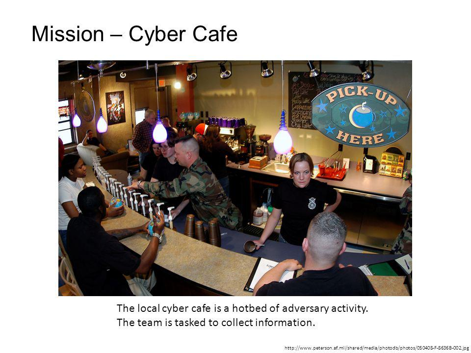 Mission – Cyber Cafe The local cyber cafe is a hotbed of adversary activity. The team is tasked to collect information. http://www.peterson.af.mil/sha