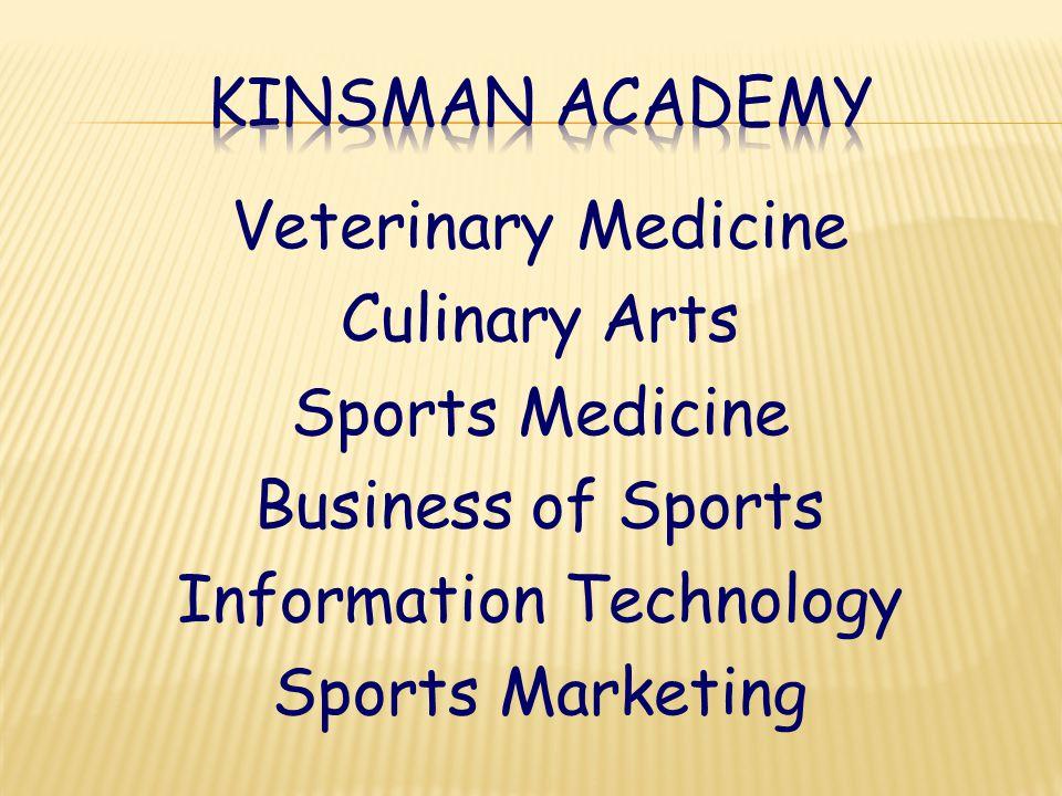 Veterinary Medicine Culinary Arts Sports Medicine Business of Sports Information Technology Sports Marketing
