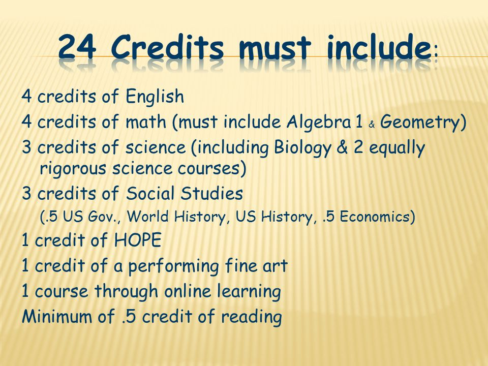 4 credits of English 4 credits of math (must include Algebra 1 & Geometry) 3 credits of science (including Biology & 2 equally rigorous science courses) 3 credits of Social Studies (.5 US Gov., World History, US History,.5 Economics) 1 credit of HOPE 1 credit of a performing fine art 1 course through online learning Minimum of.5 credit of reading