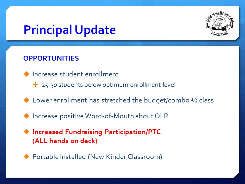 Principal Update OPPORTUNITIES  Increase student enrollment  25-30 students below optimum enrollment level  Lower enrollment has stretched the budget/combo ½ class  Increase positive Word-of-Mouth about OLR  Increased Fundraising Participation/PTC (ALL hands on deck)  Portable Installed (New Kinder Classroom)