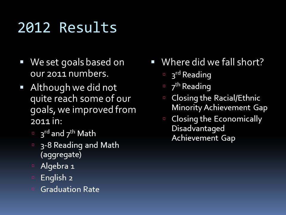 2012 Results  We set goals based on our 2011 numbers.