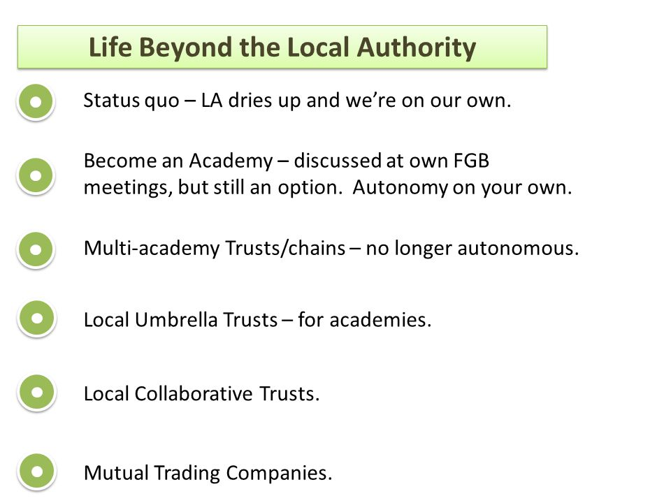 Status quo – LA dries up and we're on our own. Become an Academy – discussed at own FGB meetings, but still an option. Autonomy on your own. Multi-aca