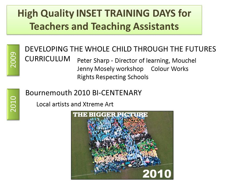 LEARNERS FOR THE 21 ST CENTURY Is there a place for child-led learning in primary education.