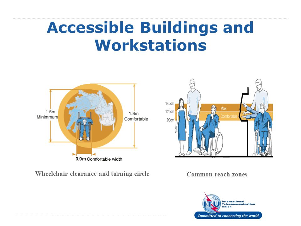 Accessible Buildings and Workstations Wheelchair clearance and turning circle Common reach zones