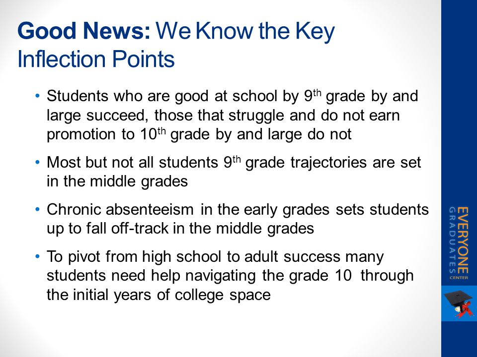 Good News: We Know the Key Inflection Points Students who are good at school by 9 th grade by and large succeed, those that struggle and do not earn promotion to 10 th grade by and large do not Most but not all students 9 th grade trajectories are set in the middle grades Chronic absenteeism in the early grades sets students up to fall off-track in the middle grades To pivot from high school to adult success many students need help navigating the grade 10 through the initial years of college space