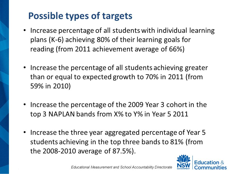 Educational Measurement and School Accountability Directorate Possible types of targets Increase percentage of all students with individual learning plans (K-6) achieving 80% of their learning goals for reading (from 2011 achievement average of 66%) Increase the percentage of all students achieving greater than or equal to expected growth to 70% in 2011 (from 59% in 2010) Increase the percentage of the 2009 Year 3 cohort in the top 3 NAPLAN bands from X% to Y% in Year 5 2011 Increase the three year aggregated percentage of Year 5 students achieving in the top three bands to 81% (from the 2008-2010 average of 87.5%).