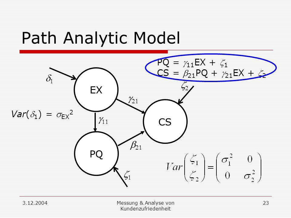 3.12.2004Messung & Analyse von Kundenzufriedenheit 23 Path Analytic Model CS PQ EX          Var( 1 ) =  EX 2 PQ =  11 EX +  1 CS =  21 PQ +  21 EX +  2