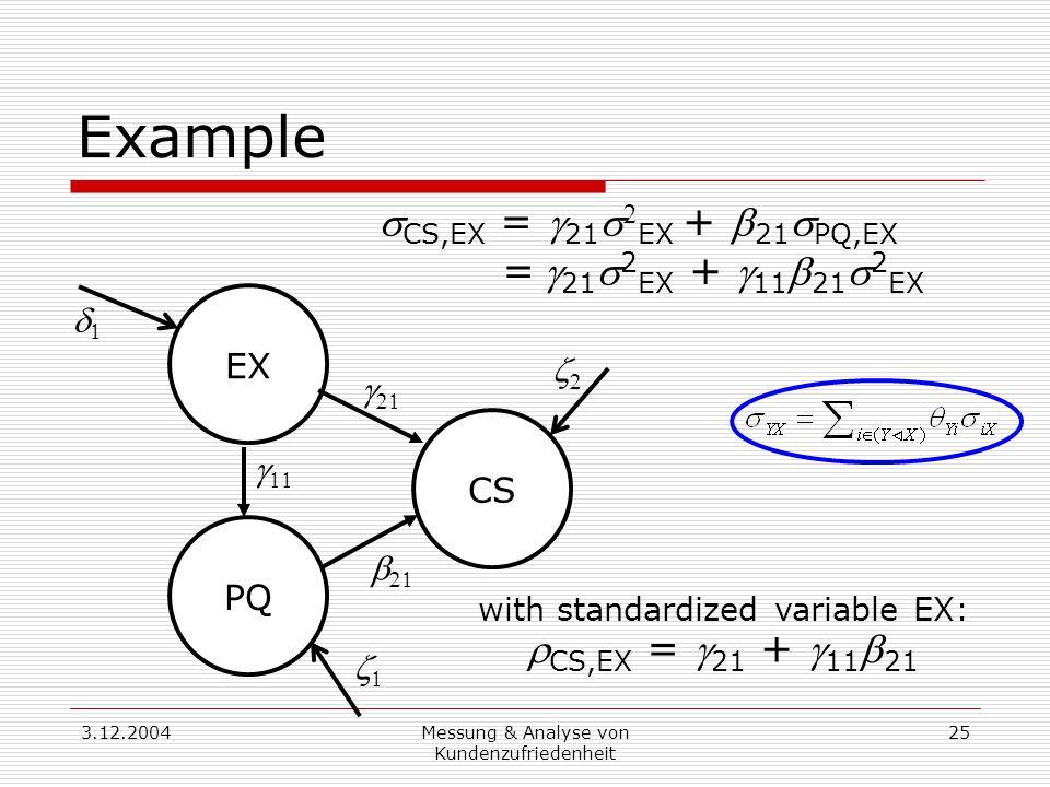 3.12.2004Messung & Analyse von Kundenzufriedenheit 25 Example CS PQ EX           CS,EX =  21   EX +  21  PQ,EX =  21  2 EX +  11  21  2 EX  CS,EX =  21 +  11  21 with standardized variable EX: