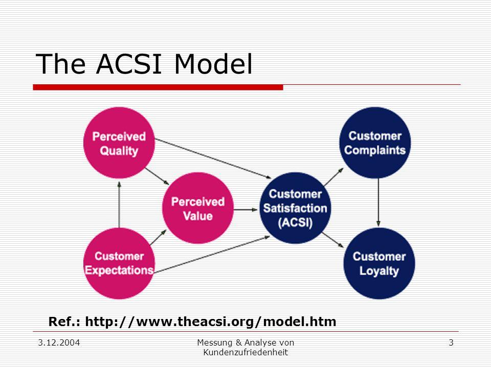 3.12.2004Messung & Analyse von Kundenzufriedenheit 3 The ACSI Model Ref.: http://www.theacsi.org/model.htm