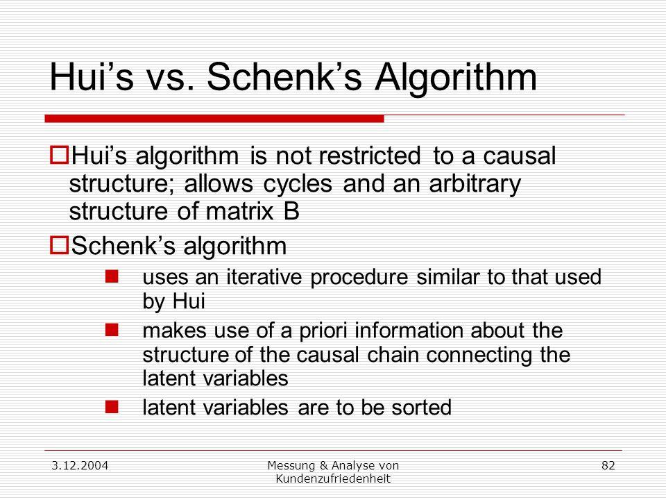 3.12.2004Messung & Analyse von Kundenzufriedenheit 82 Hui's vs. Schenk's Algorithm  Hui's algorithm is not restricted to a causal structure; allows c