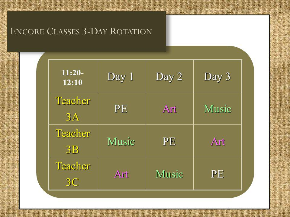 E NCORE C LASSES 3-D AY R OTATION PEMusicArt ArtPEMusic MusicArtPE Teacher3C Teacher3BTeacher3A Day 3 Day 2 Day 1 11:20- 12:10