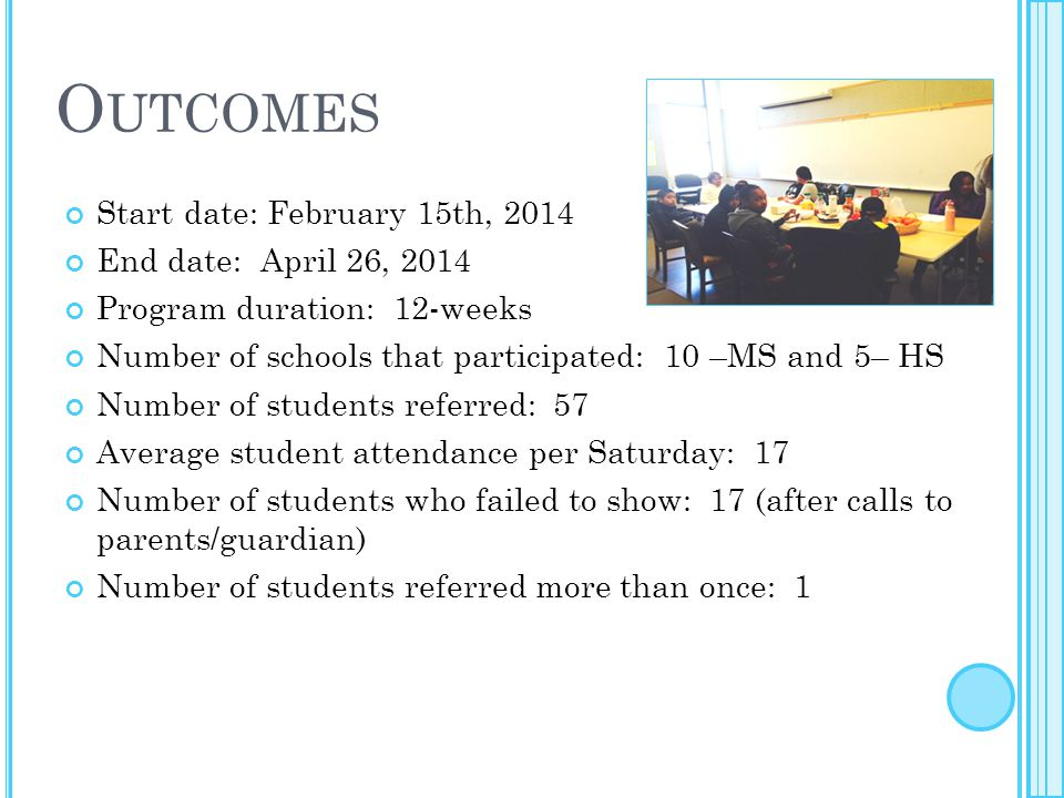 O UTCOMES Start date: February 15th, 2014 End date: April 26, 2014 Program duration: 12-weeks Number of schools that participated: 10 –MS and 5– HS Number of students referred: 57 Average student attendance per Saturday: 17 Number of students who failed to show: 17 (after calls to parents/guardian) Number of students referred more than once: 1