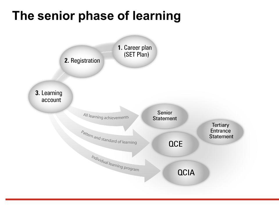 The senior phase of learning