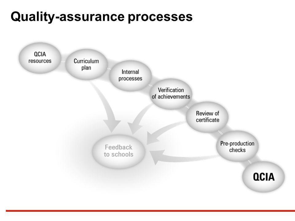 Quality-assurance processes