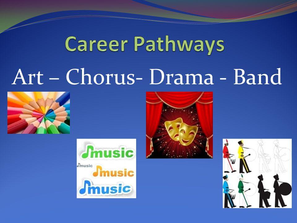 Art – Chorus- Drama - Band