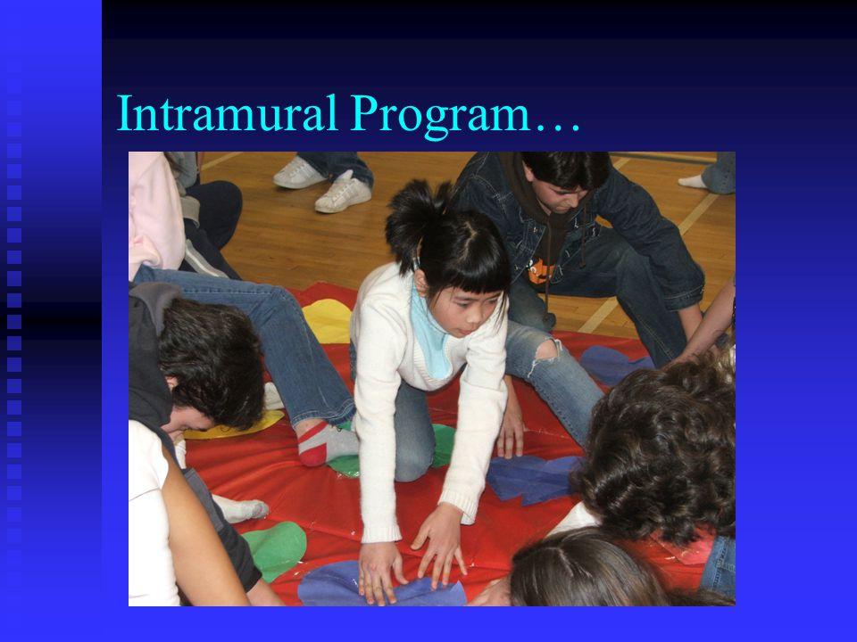 Intramural Program…