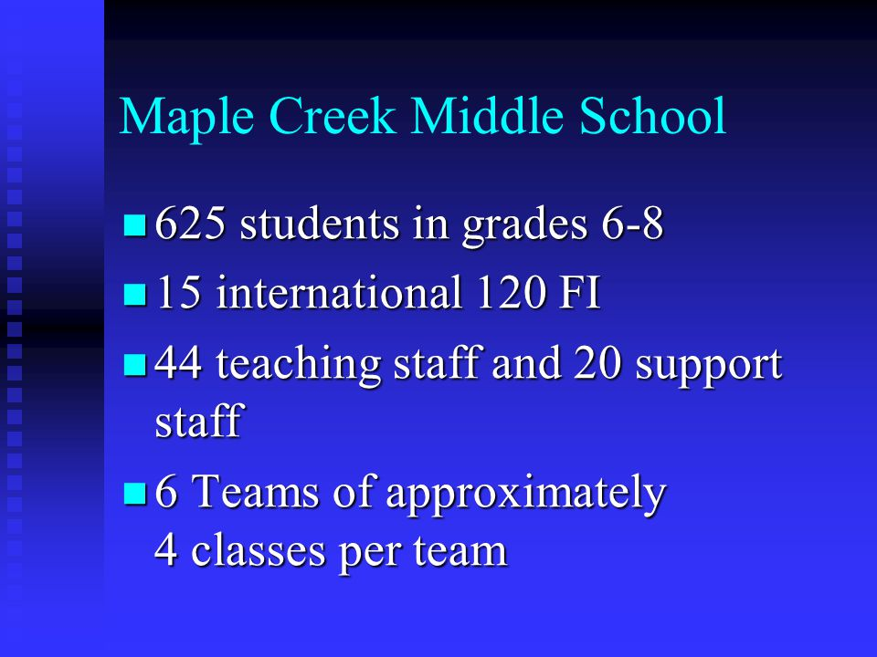 Maple Creek Middle School 625 students in grades 6-8 625 students in grades 6-8 15 international 120 FI 15 international 120 FI 44 teaching staff and